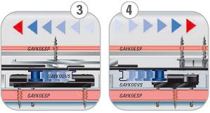 GAYKO-GVS2